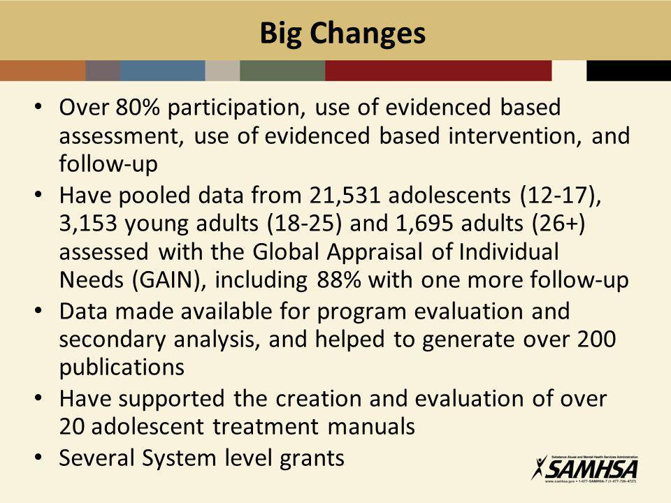 Big Changes Over 80% participation, use of evidenced based assessment, use of evidenced based intervention, and follow-up Have pooled data from 21,531 adolescents (12-17), 3,153 young adults (18-25) and 1,695 adults (26+) assessed with the Global Appraisal of Individual Needs (GAIN), including 88% with one more follow-up Data made available for program evaluation and secondary analysis, and helped to generate over 200 publications Have supported the creation and evaluation of over 20 adolescent treatment manuals Several System level grants