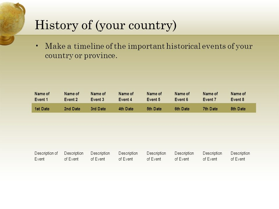 History of (your country) Make a timeline of the important historical events of your country or province.