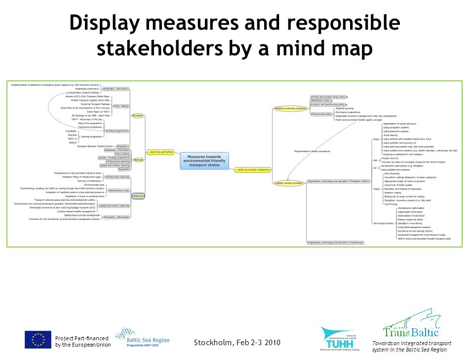 Project Part-financed by the European Union Towards an integrated transport system in the Baltic Sea Region Display measures and responsible stakeholders by a mind map Stockholm, Feb