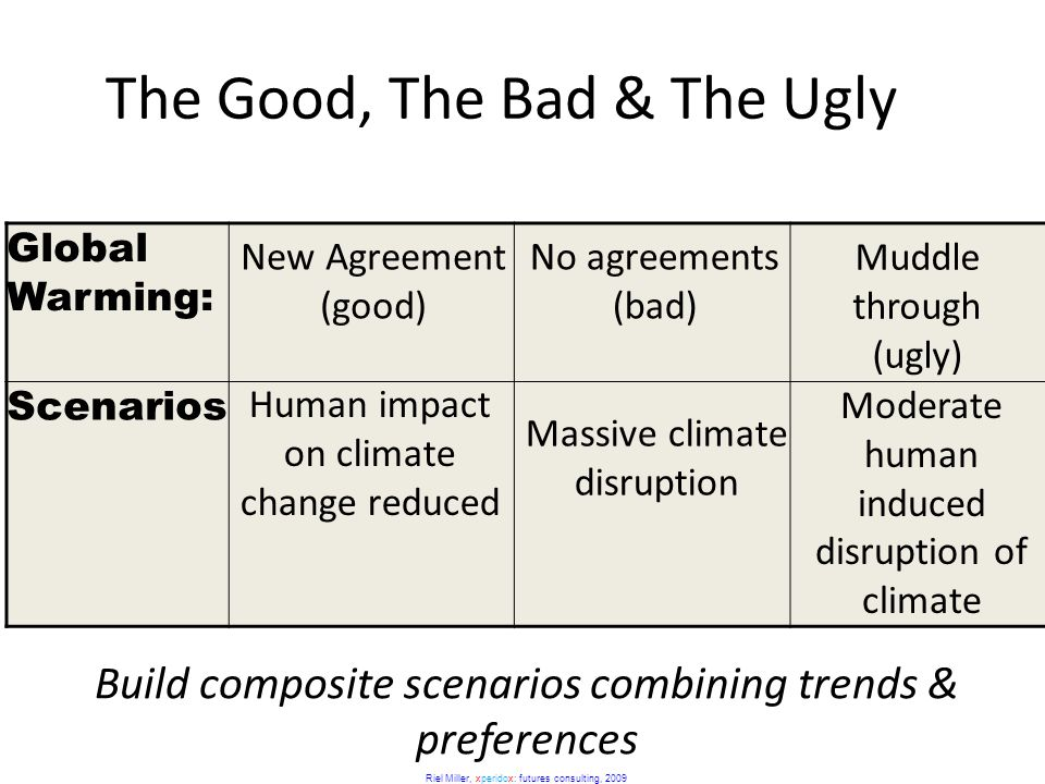 Riel Miller, xperidox: futures consulting, 2009 The Good, The Bad & The Ugly Global Warming: Scenarios New Agreement (good) No agreements (bad) Muddle through (ugly) Human impact on climate change reduced Massive climate disruption Moderate human induced disruption of climate Build composite scenarios combining trends & preferences