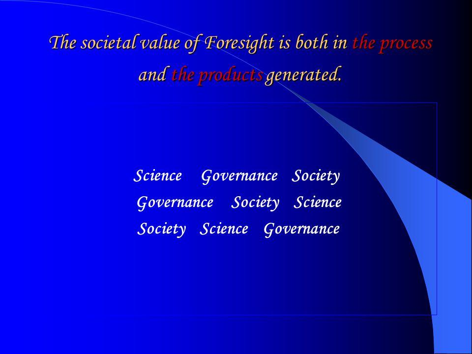 FORESIGHT PHILOSOPHY Prof.