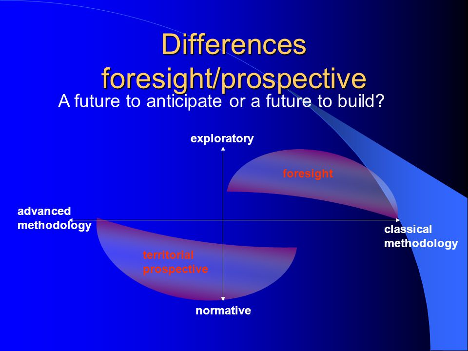 Differences foresight/prospective sectoral – comprehensive field foresight prospective S & T societyeconomy territory