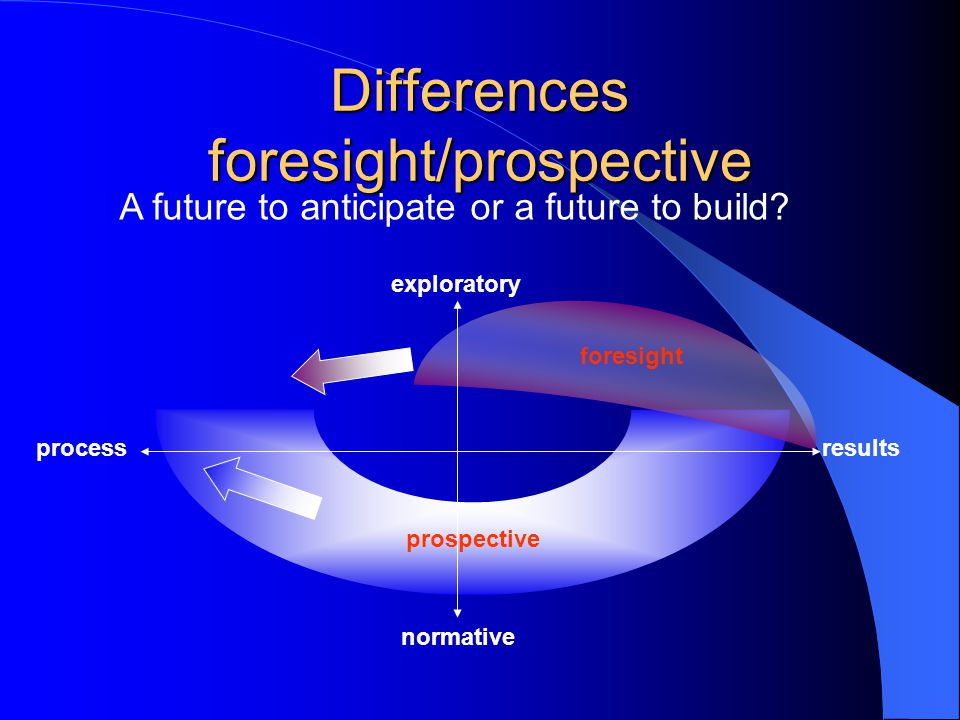 Differences foresight/prospective A future to anticipate or a future to build.