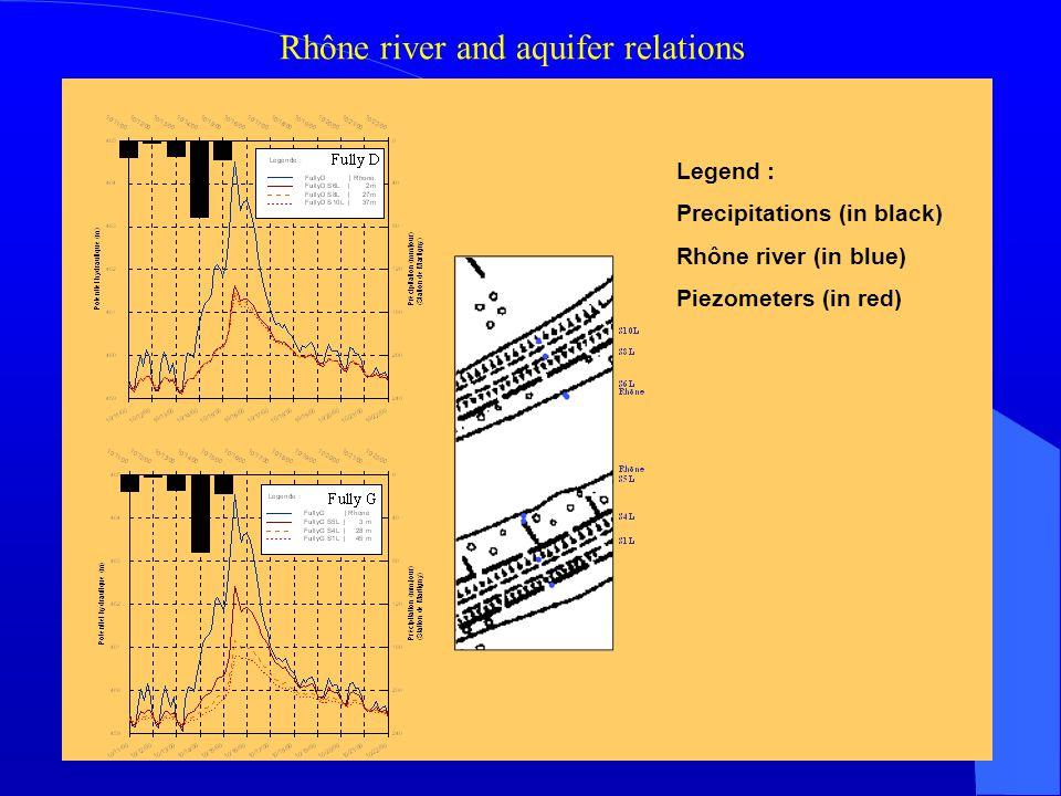 Legend : Precipitations (in black) Rhône river (in blue) Piezometers (in red) Rhône river and aquifer relations