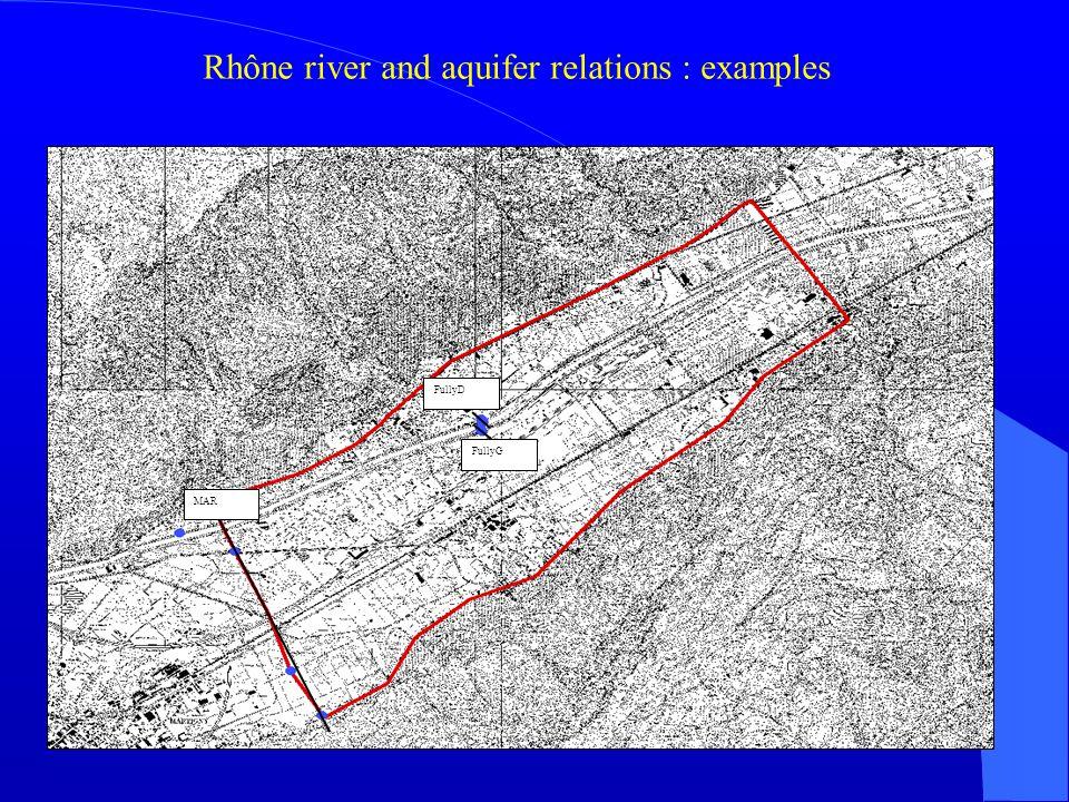 FullyD FullyG MAR Rhône river and aquifer relations : examples