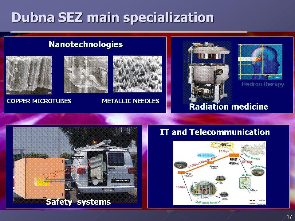 17 Dubna SEZ main specialization Dubna SEZ main specialization