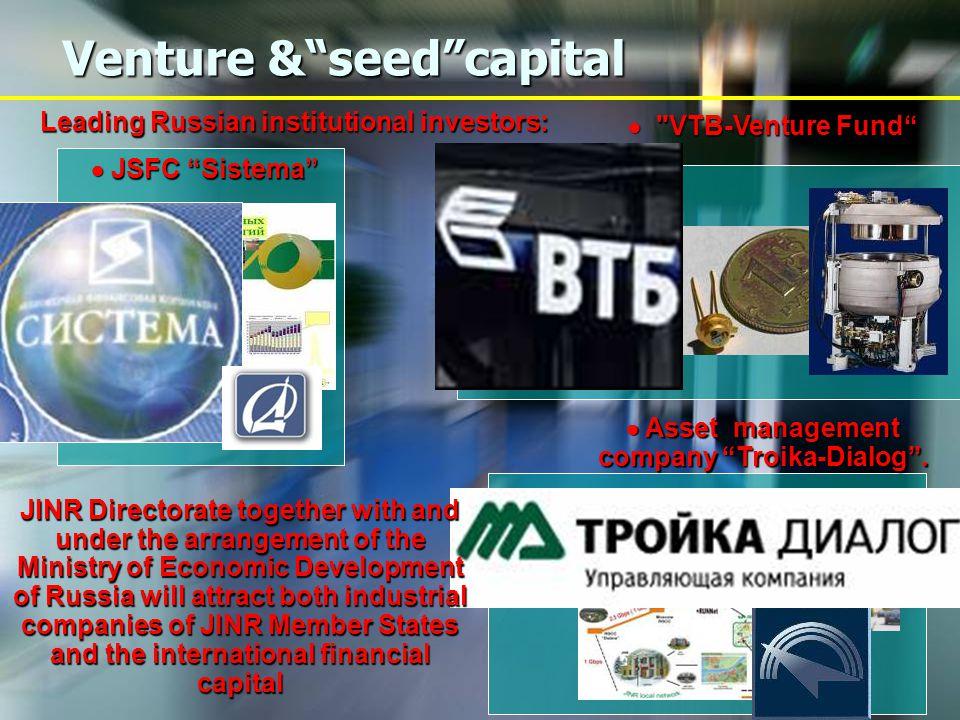 30 Asset management company Troika-Dialog. Asset management company Troika-Dialog.
