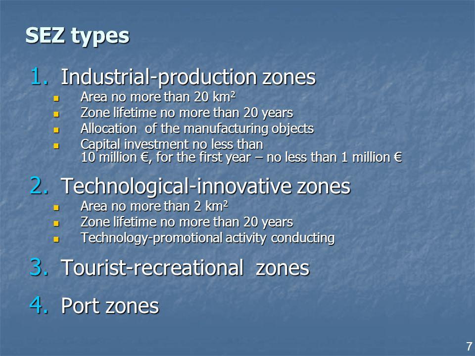 7 SEZ types 1.