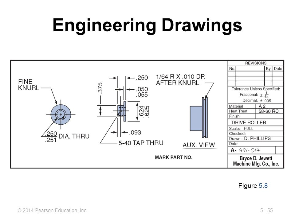 5 - 55© 2014 Pearson Education, Inc. Engineering Drawings Figure 5.8