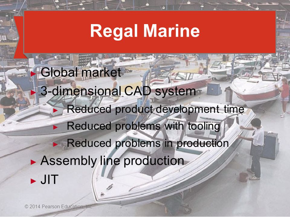 5 - 6© 2014 Pearson Education, Inc. Global market 3-dimensional CAD system Reduced product development time Reduced problems with tooling Reduced prob