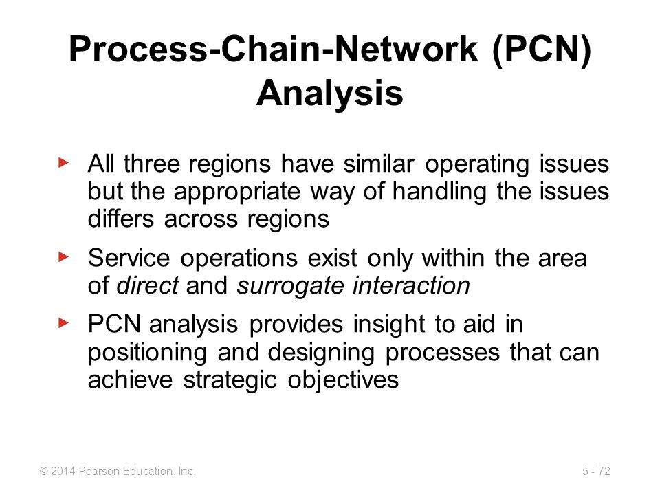 5 - 72© 2014 Pearson Education, Inc. Process-Chain-Network (PCN) Analysis All three regions have similar operating issues but the appropriate way of h