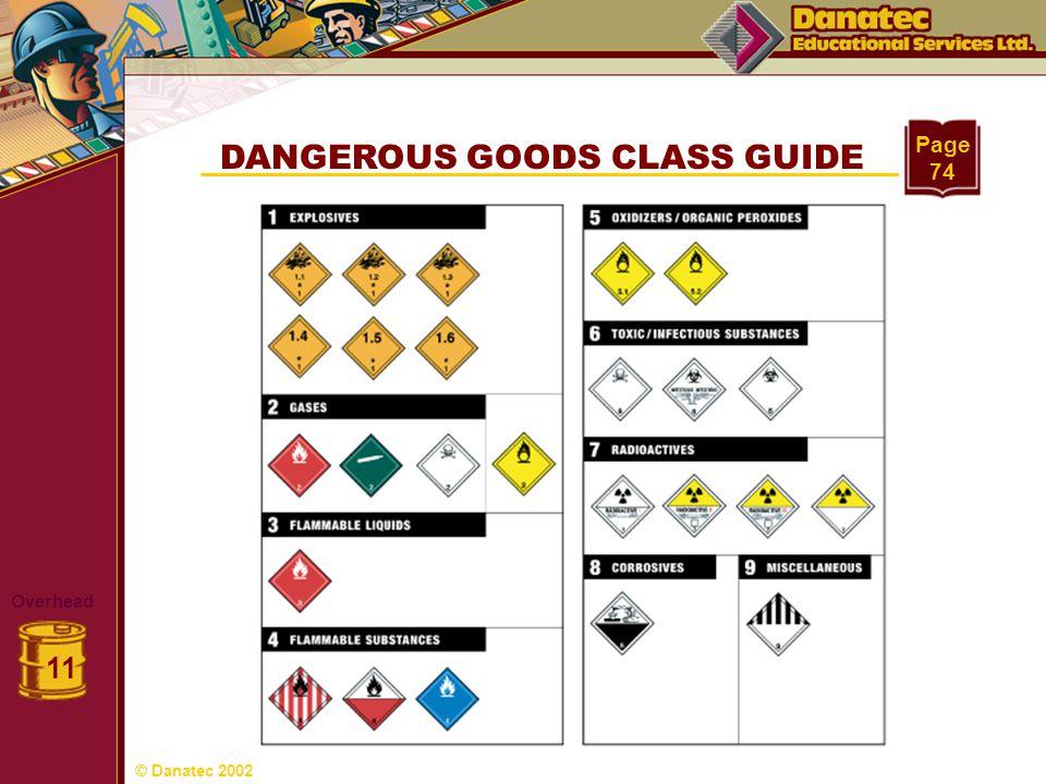 DANGEROUS GOODS CLASS GUIDE Overhead 11 Page 74 © Danatec 2002