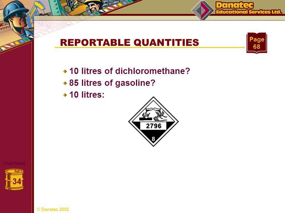REPORTABLE QUANTITIES Overhead 34 Page 68 10 litres: 85 litres of gasoline? 10 litres of dichloromethane? © Danatec 2002