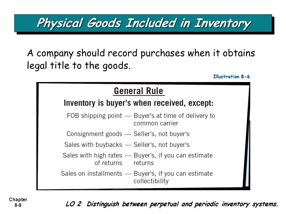 Chapter 8-9 A company should record purchases when it obtains legal title to the goods. Physical Goods Included in Inventory LO 2 Distinguish between