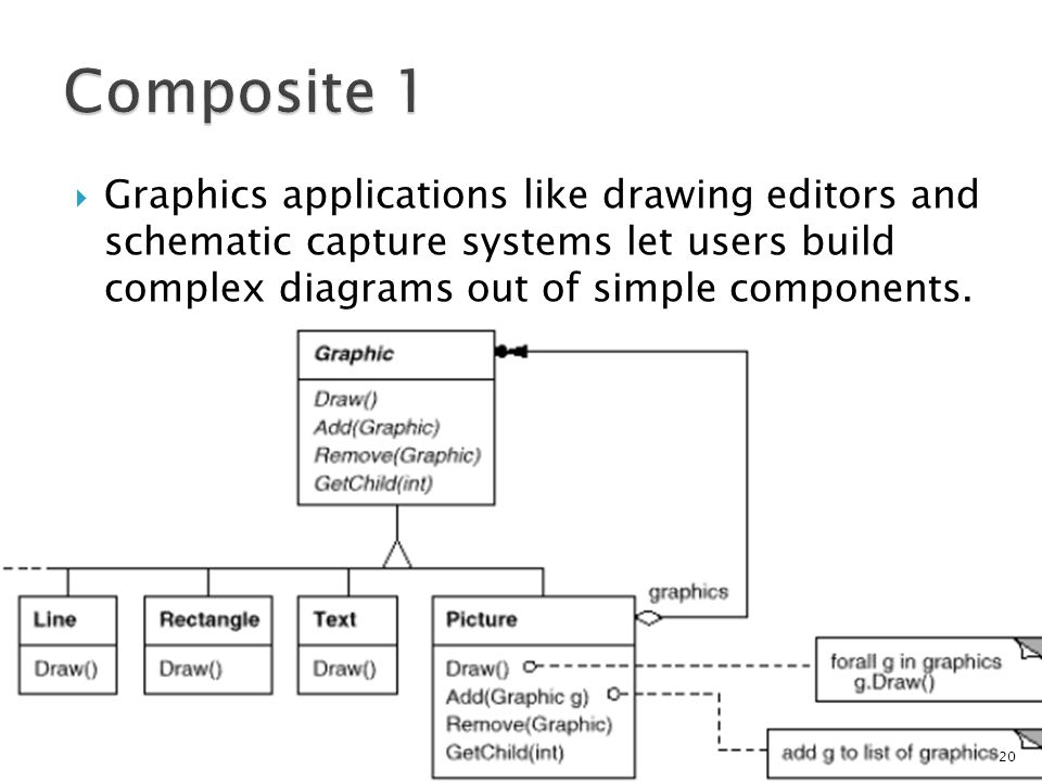 Graphics applications like drawing editors and schematic capture systems let users build complex diagrams out of simple components.