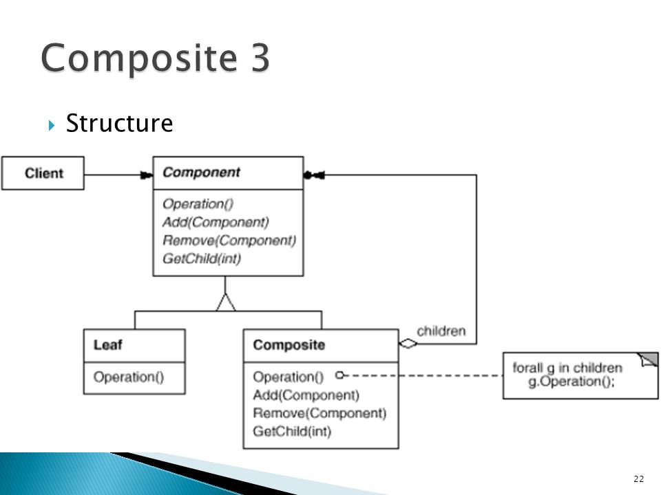 Structure 22