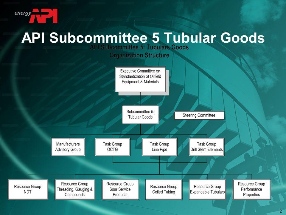 22 API Subcommittee 5 Tubular Goods