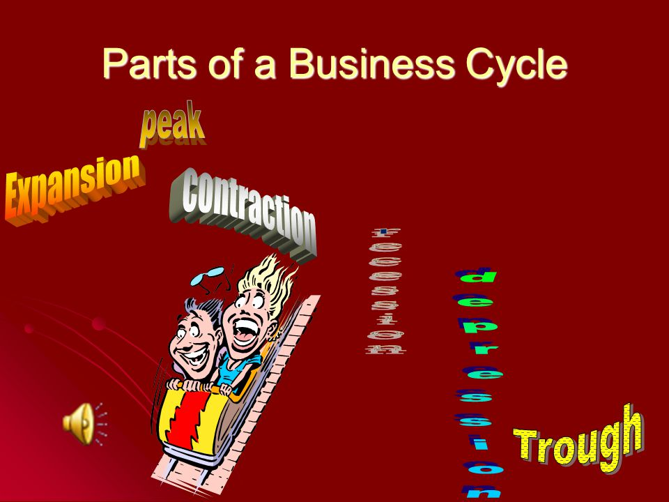 Parts of a Business Cycle
