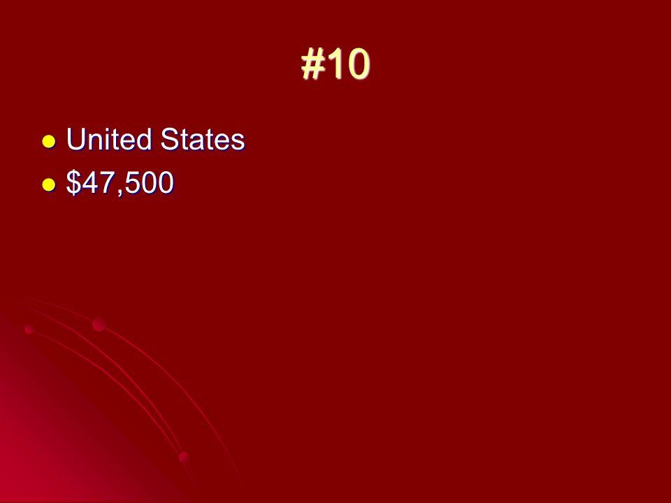 #10 United States United States $47,500 $47,500