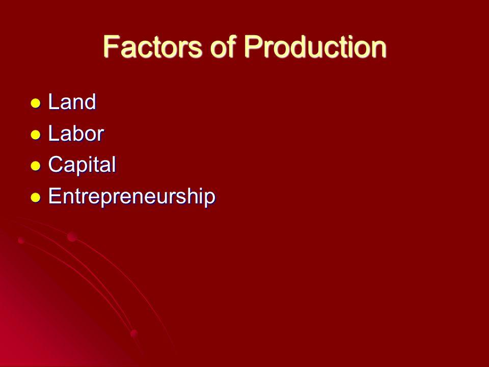 Factors of Production Land Land Labor Labor Capital Capital Entrepreneurship Entrepreneurship