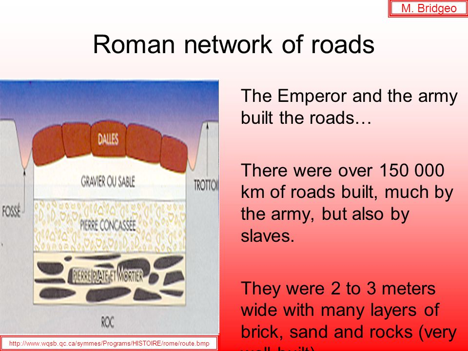 Roman network of roads M.