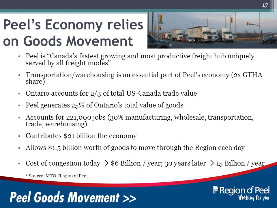 17 Peels Economy relies on Goods Movement Peel is Canadas fastest growing and most productive freight hub uniquely served by all freight modes Transportation/warehousing is an essential part of Peels economy (2x GTHA share) Ontario accounts for 2/3 of total US-Canada trade value Peel generates 25% of Ontarios total value of goods Accounts for 221,000 jobs (30% manufacturing, wholesale, transportation, trade, warehousing) Contributes $21 billion the economy Allows $1.5 billion worth of goods to move through the Region each day Cost of congestion today $6 Billion / year; 30 years later 15 Billion / year * Source: MTO, Region of Peel