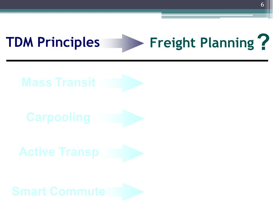 7 TDM Principles Mass Transit Carpooling Smart Commute Freight Planning ? ? ? Active Transp