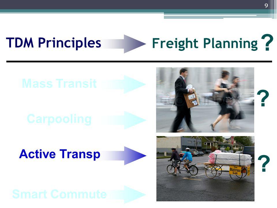 9 Carpooling Smart Commute Freight Planning ? Active Transp ? ? Mass Transit