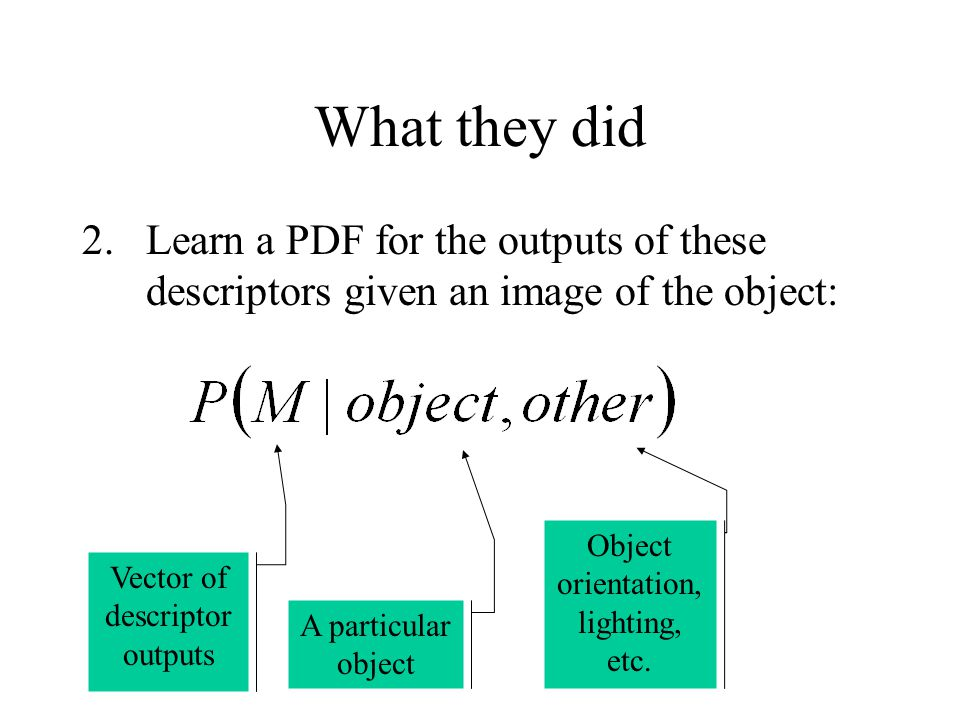 What they did 2.Learn a PDF for the outputs of these descriptors given an image of the object: Vector of descriptor outputs A particular object