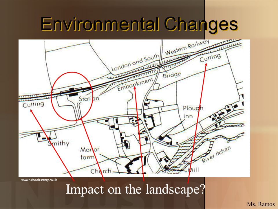 Environmental Changes Impact on the landscape? www.SchoolHistory.co.uk Ms. Ramos