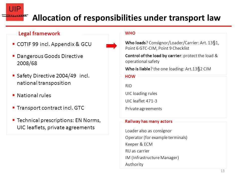 13 COTIF 99 incl. Appendix & GCU Dangerous Goods Directive 2008/68 Safety Directive 2004/49 incl. national transposition National rules Transport cont