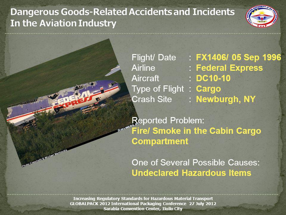 Flight/ Date: FX1406/ 05 Sep 1996 Airline: Federal Express Aircraft: DC10-10 Type of Flight: Cargo Crash Site: Newburgh, NY Reported Problem: Fire/ Sm