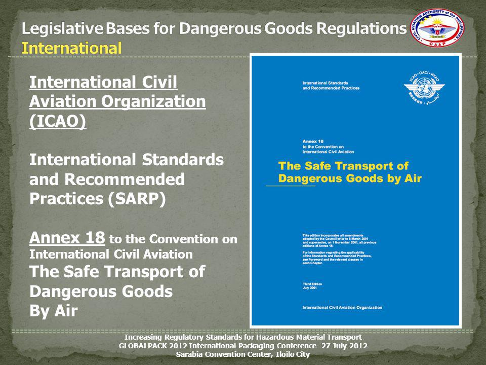 International Civil Aviation Organization (ICAO) International Standards and Recommended Practices (SARP) Annex 18 to the Convention on International