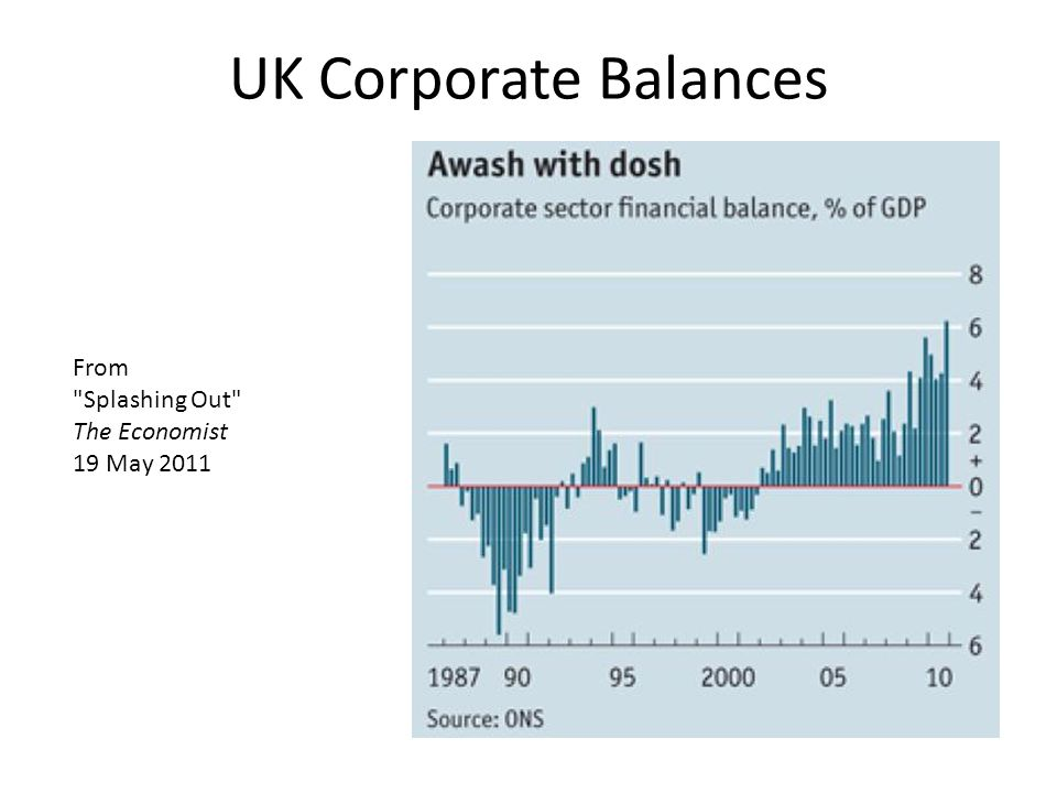 UK Corporate Balances From Splashing Out The Economist 19 May 2011
