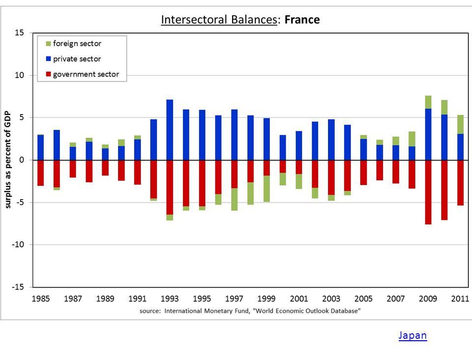 France Balances Japan