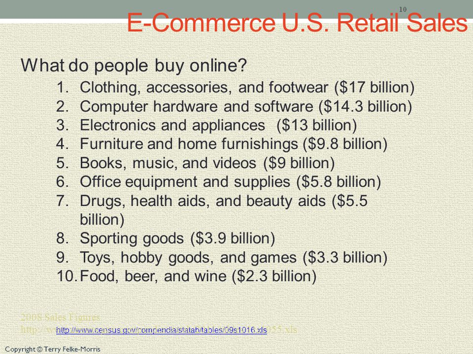 Copyright © Terry Felke-Morris E-Commerce U.S. Retail Sales 10 What do people buy online? http://www.census.gov/compendia/statab/tables/09s1016.xls 1.