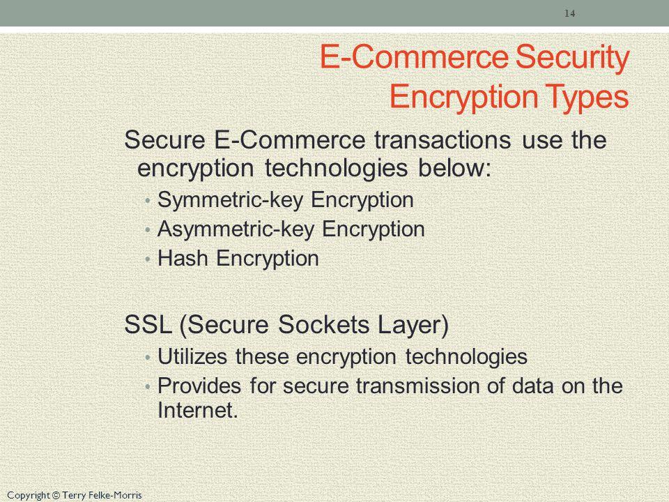 Copyright © Terry Felke-Morris E-Commerce Security Encryption Types Secure E-Commerce transactions use the encryption technologies below: Symmetric-ke
