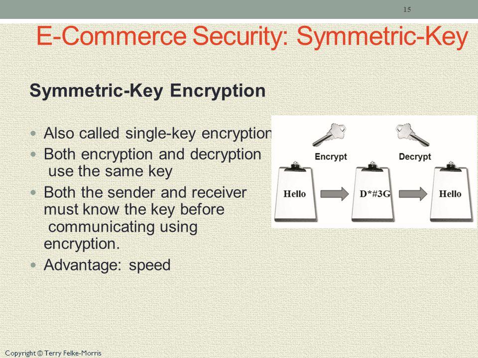 Copyright © Terry Felke-Morris E-Commerce Security: Symmetric-Key Symmetric-Key Encryption Also called single-key encryption Both encryption and decry
