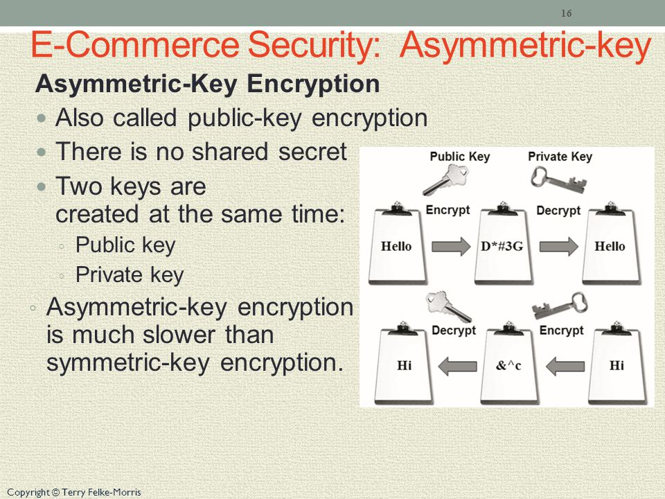 Copyright © Terry Felke-Morris E-Commerce Security: Asymmetric-key Asymmetric-Key Encryption Also called public-key encryption There is no shared secret Two keys are created at the same time: Public key Private key Asymmetric-key encryption is much slower than symmetric-key encryption.