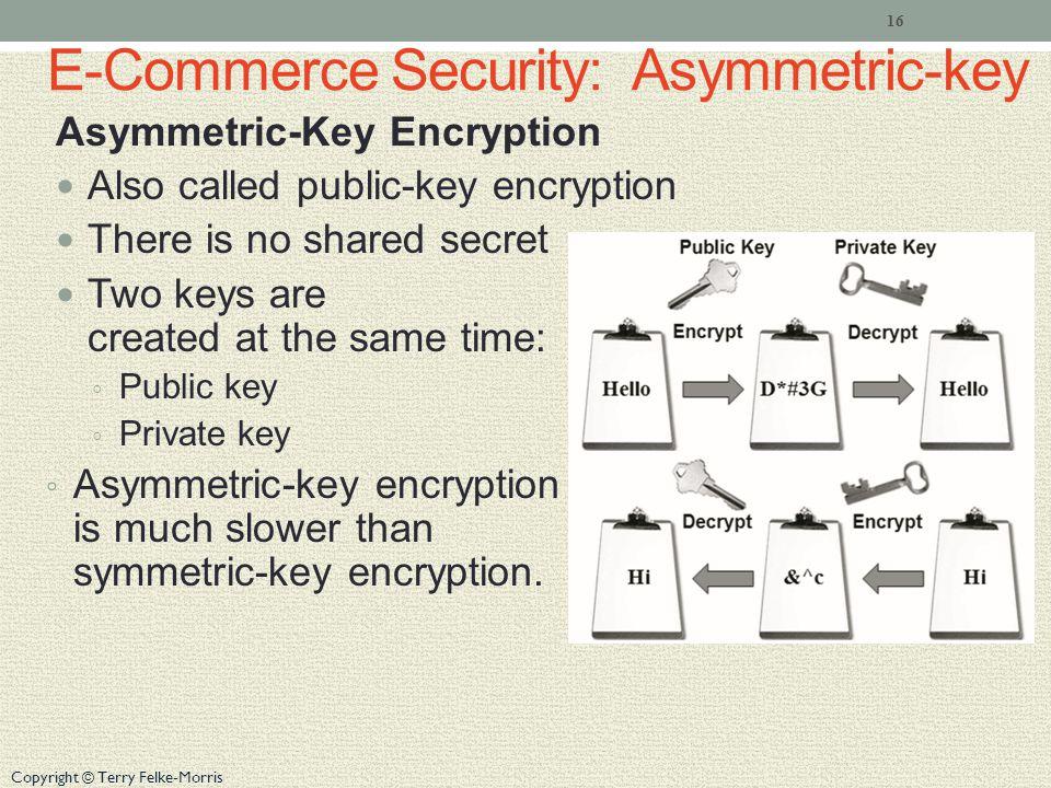 Copyright © Terry Felke-Morris E-Commerce Security: Asymmetric-key Asymmetric-Key Encryption Also called public-key encryption There is no shared secr