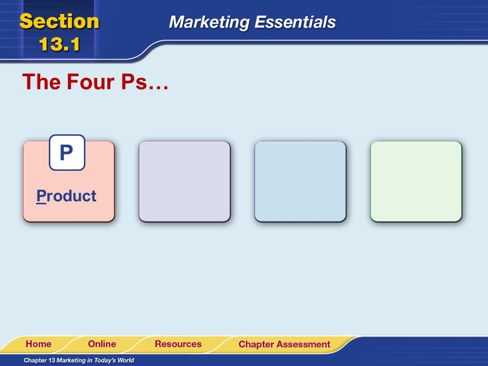 The Four Ps… P Product