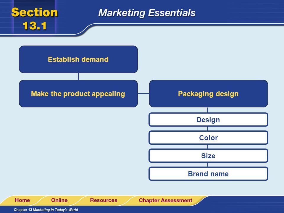Establish demand Make the product appealingPackaging design Design Color Size Brand name
