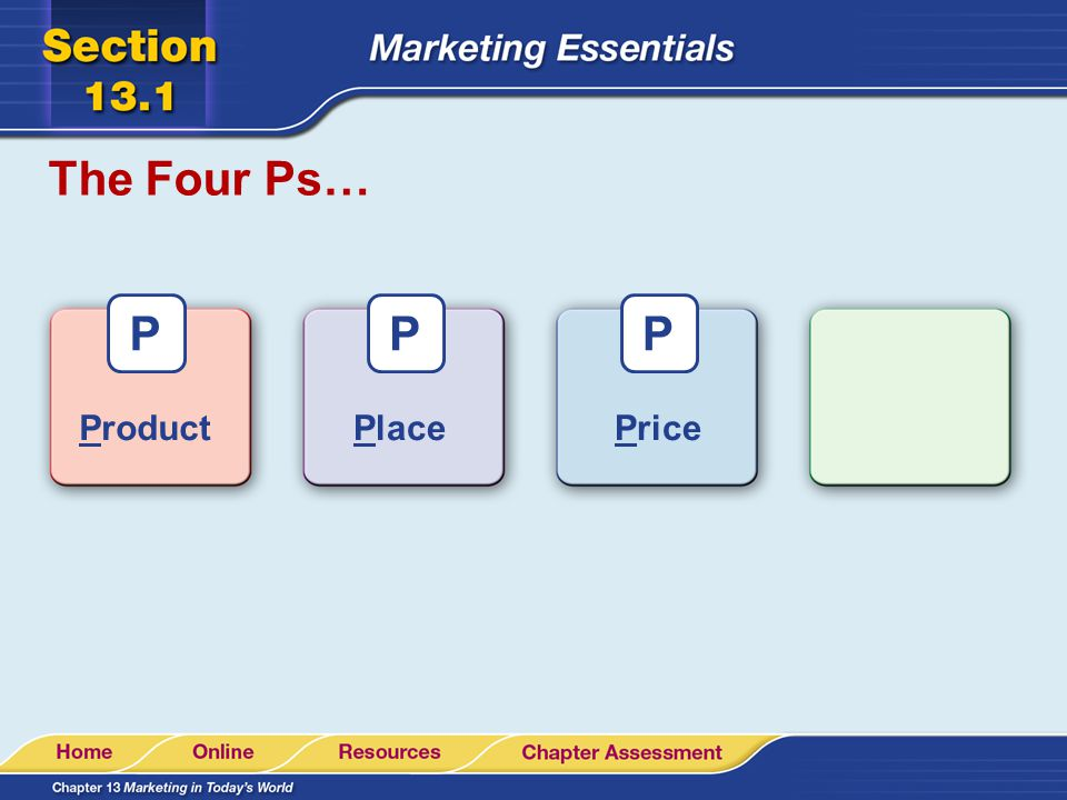 The Four Ps… P Product P Place P Price