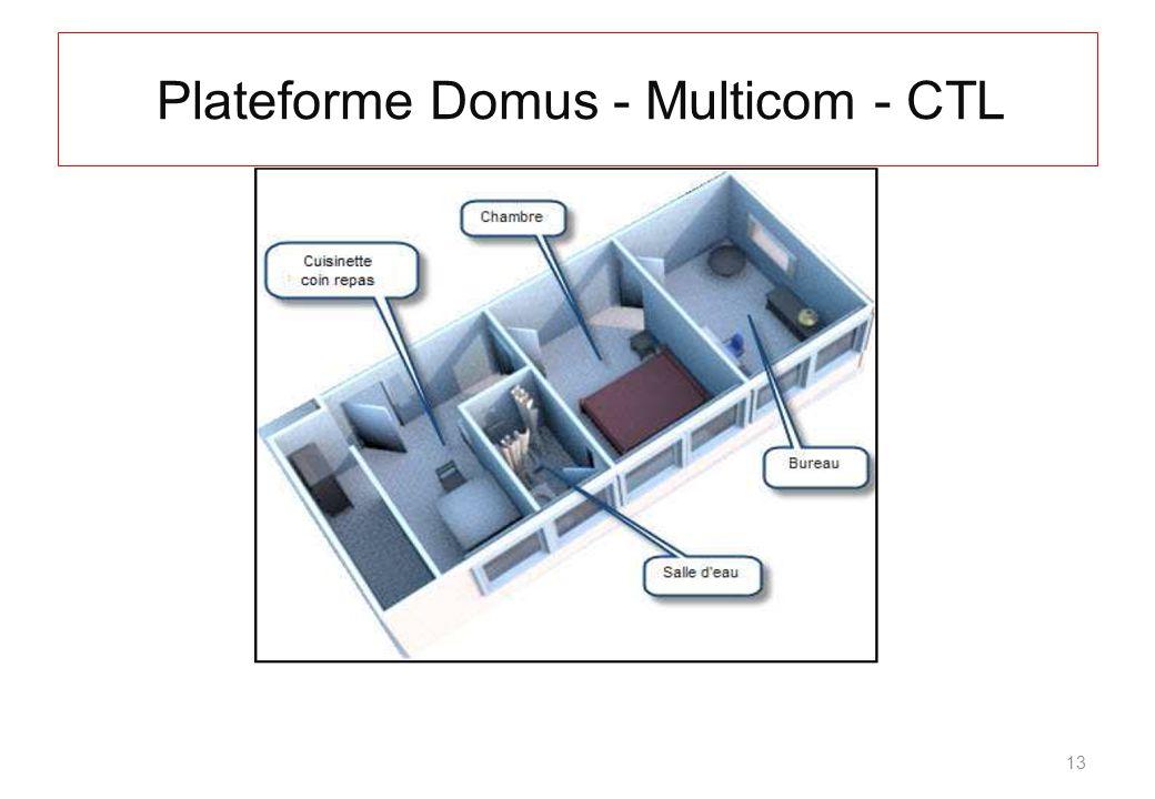 13 Plateforme Domus - Multicom - CTL