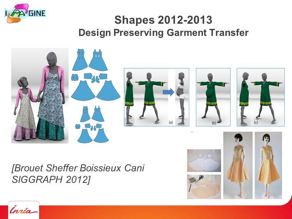 Shapes 2012-2013 Design Preserving Garment Transfer [Brouet Sheffer Boissieux Cani SIGGRAPH 2012]