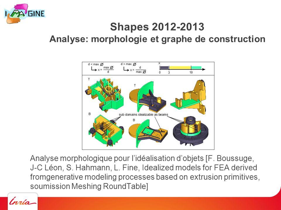 Shapes 2012-2013 Analyse: morphologie et graphe de construction Analyse morphologique pour lidéalisation dobjets [F.