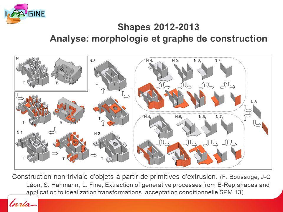 Shapes 2012-2013 Analyse: morphologie et graphe de construction Construction non triviale dobjets à partir de primitives dextrusion.