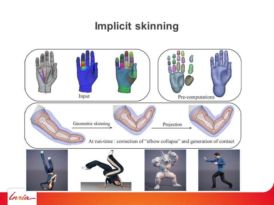 Implicit skinning