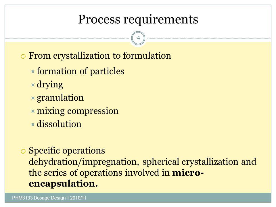 SampleTechnique Silica gel: 5-300 umLight microscopy: mag.