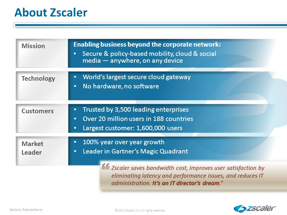 Secure. Everywhere. About Zscaler ©2012 Zscaler, Inc. All rights reserved. Enabling business beyond the corporate network: Secure & policy-based mobil